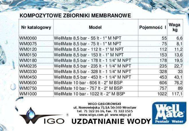 zbiorniki_wellmate_zbiorniki_hydroforowe_hydrofor__wellmate_z_poduszka_powietrzna_do_wody_zdemineralizowanej_i_normalnej_membranow-bf5e9645